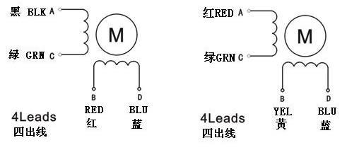 diagram(接线图) 电机型号