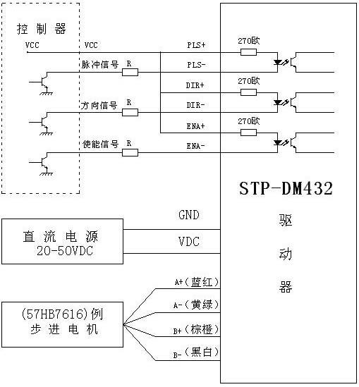 与电机的接线有关; dm432驱动器;